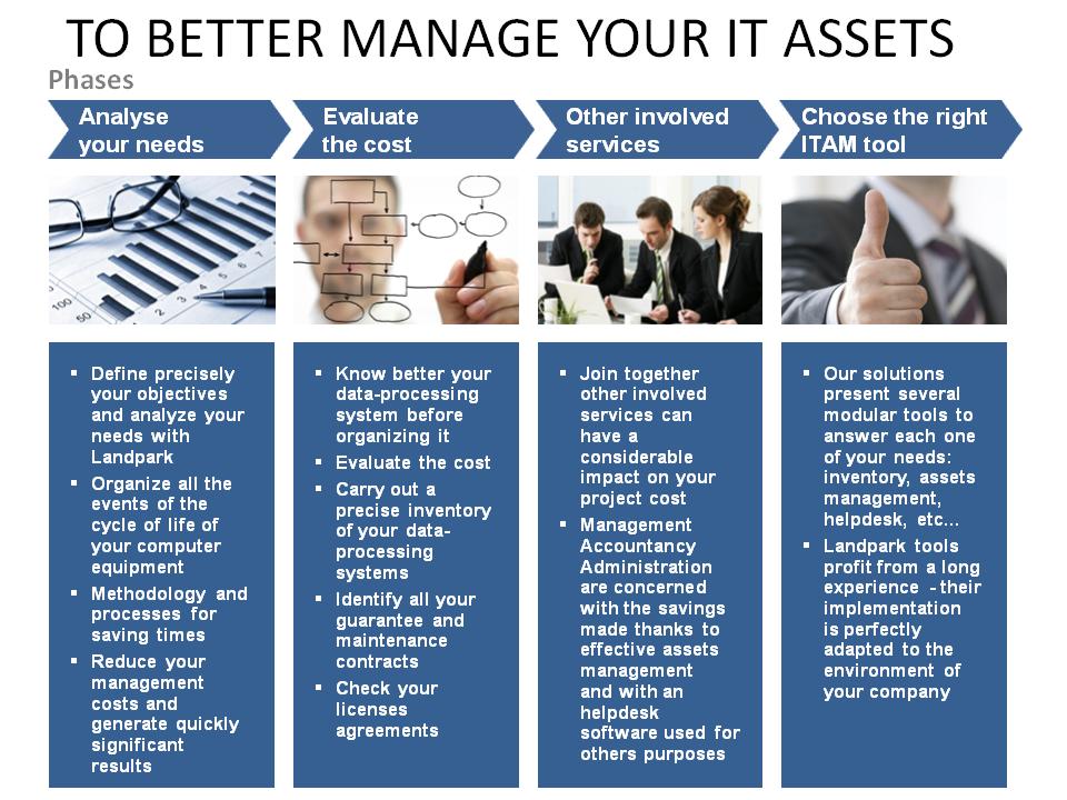 To manage IT assets - Landpark